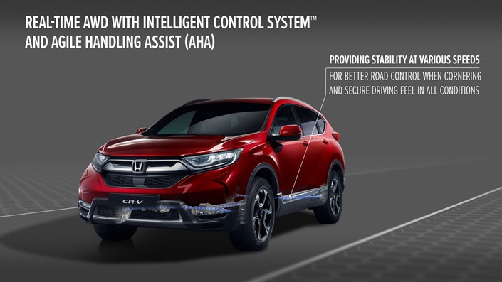 Honda reveals engineering behind strongest, safest and most dynamic CR-V ever