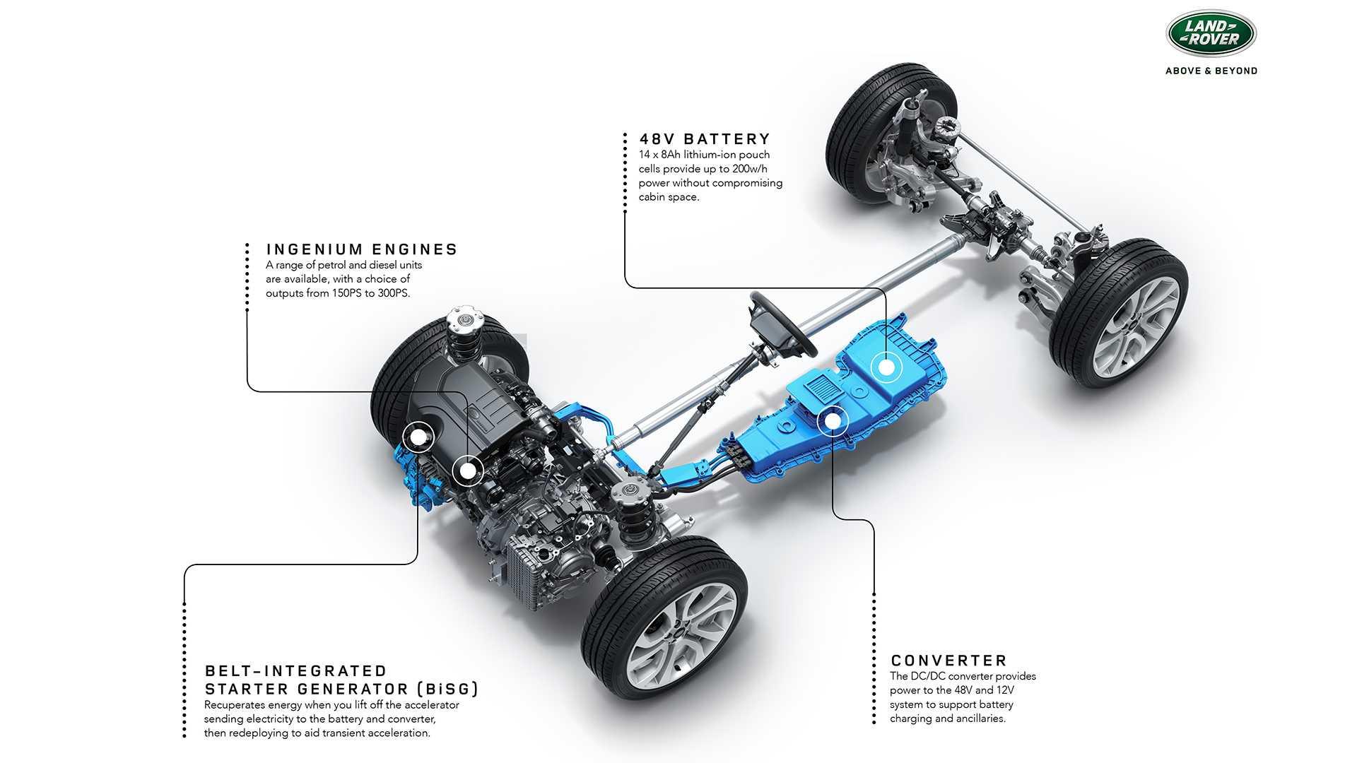 2020-range-rover-evoque (47)